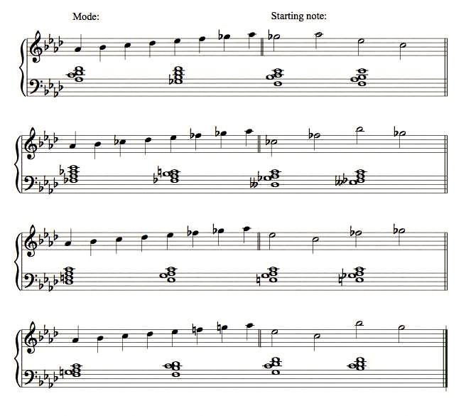 Piano 18 piano chords : Piano : 18 piano chords 18 Piano also 18 Piano Chords' Pianos